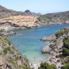 Mejores Playas Costa Brava